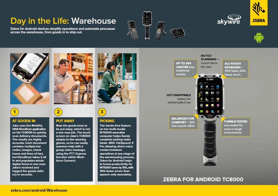 Enterprise Android for Warehousing   SkyWire Australia