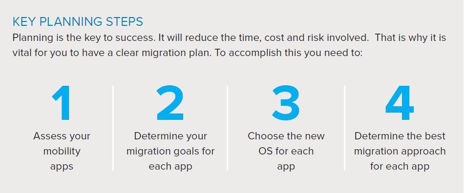 Key Planning Steps